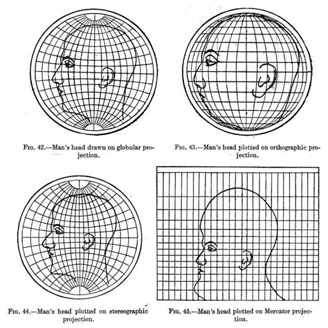 top 7 maps that ultimately explain map projections