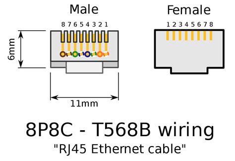 rj 45 wiring diagram b 28 images t568b wiring diagram