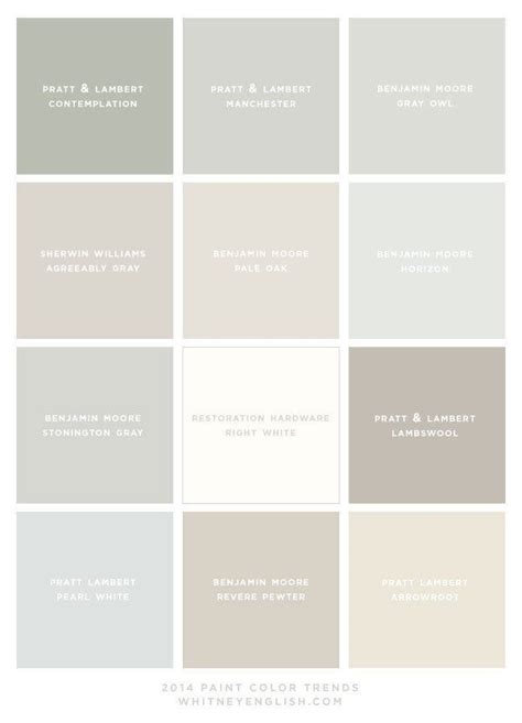 paint color trends for 2014 rachael edwards