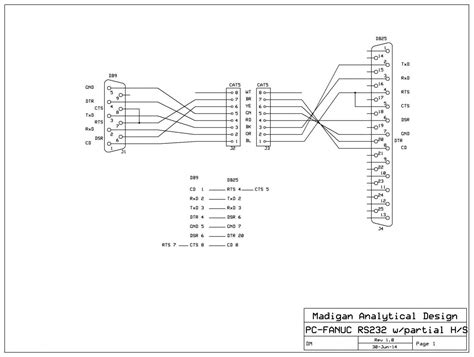 okuma rs232 cable wiring diagrams wiring diagram