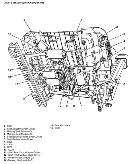 service manuals schematics 2005 hummer h2 seat position control service manual diagram of how a 2005 hummer h2 transmission is removed hummer h2 interior