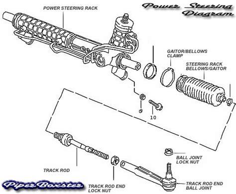 rack and pinion steering diagram image gallery steering diagrams
