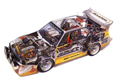 Audi Quattro S1 Motor by Audi Sport Quattro Fin De Una 233 Poca Y Paso A La Leyenda