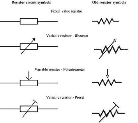 which of the diagrams represents resistors connected in series resistor circuit symbols knowledge