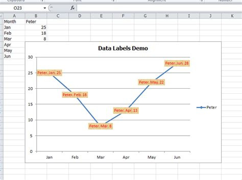 excel to html format how to set and format data labels for excel charts in c