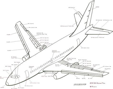 airplane diagram airplane wing parts diagram imageresizertool