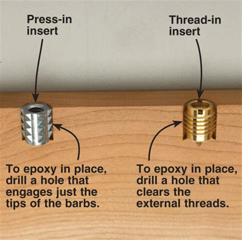 Threaded Insert For Wood Pdf Woodworking