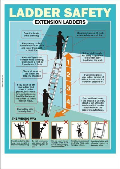 ladder safety   safe use of extension ladders safety poster shop safety pinterest safety