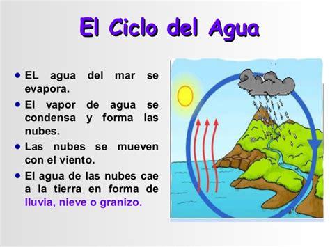imagenes de notas informativas del agua paseni 241 o paseni 241 o a auga