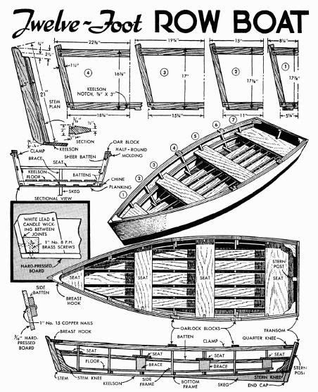 wooden model boat plans pdf small wooden boat plans free garden sheds canoe