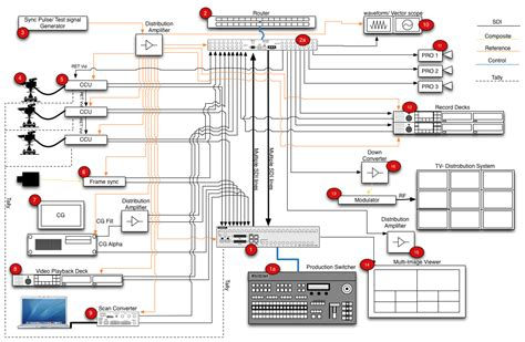 typical wiring diagram for church system wiring