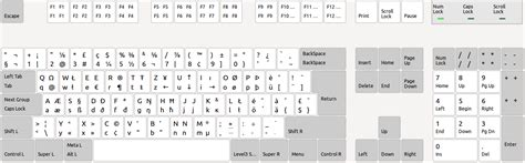 keyboard layout xubuntu ubuntu problem with european keyboard layout