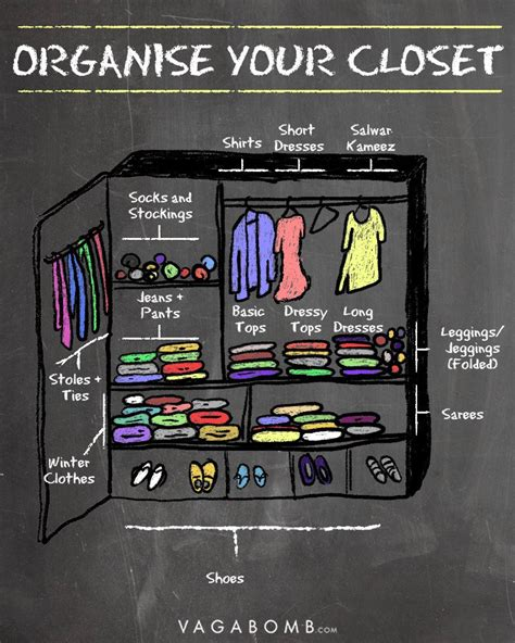 How To Downsize Your Closet by The Ultimate Guide To Downsizing Organising And Keeping