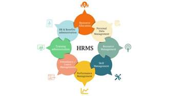 hr management software hr software solutions
