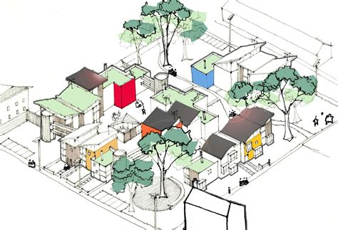 housing design place blog cohousing potential in northern ireland
