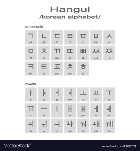 monochrome icons hangul korean alphabet vector image