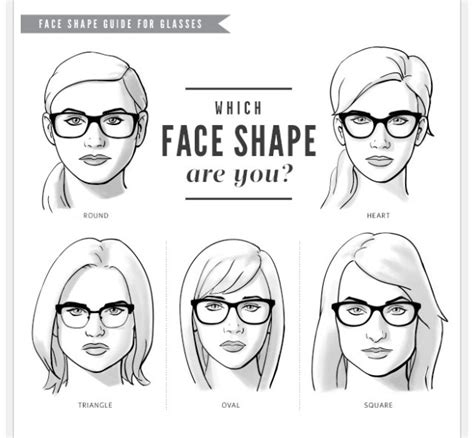 glasses for your face shape best eyeglasses frames to fit your face shape