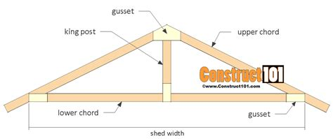 Shed Truss Design by Shed Plans 10x12 Gable Shed Step By Step Construct101