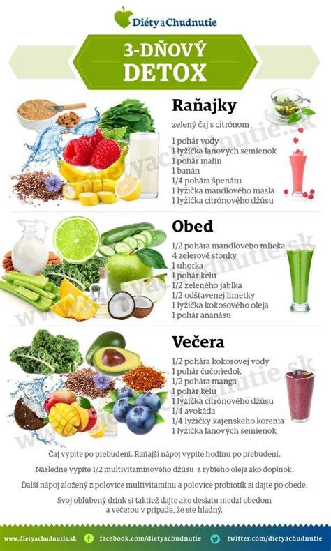 Detox Diet Pilates Plan by 3 Dňov 253 Detox Ako Schudn 250 ť Pomocou Di 233 Ty Na Chudnutie