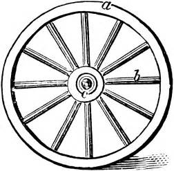 Wheel Showing Parts  ClipArt ETC sketch template