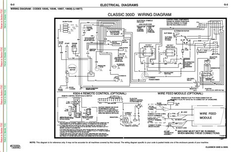 lincoln electric wiring diagram wiring diagram with