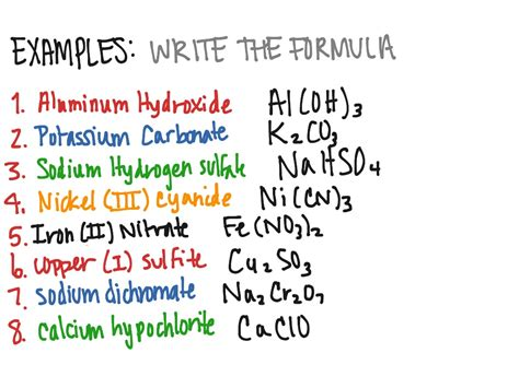 Ternary Ionic Compounds Worksheet by Worksheets Ternary Ionic Compounds Worksheet Opossumsoft