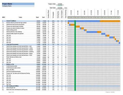 construction work schedule template construction schedule template excel schedule template free