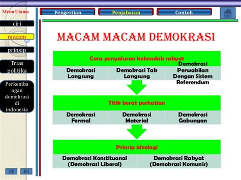 pengertian layout dalam power point presentasi demokrasi indonesia