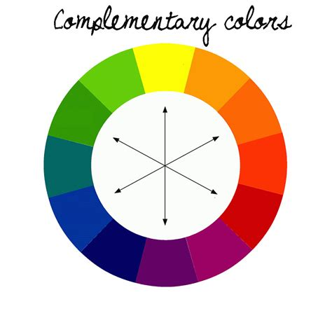 complementary paint colors color wheel opposite of blue home design