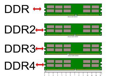 ddr ram vs sdram difference between ddr1 ddr2 ddr3 ddr4 ram in desktop and