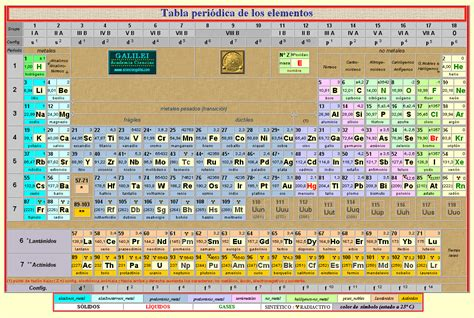 tabla periodica table periodik new calendar template site