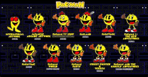 Pac Man in Smash4   CyberWolfJV's personal analysis