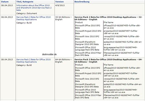 visio 2010 service pack 2 visio 2010 service pack 28 images vmware vsphere