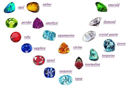 search results for green gemstones names calendar 2015