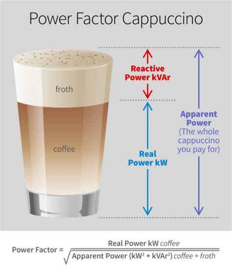 power factor correction kvar power factor correction energex