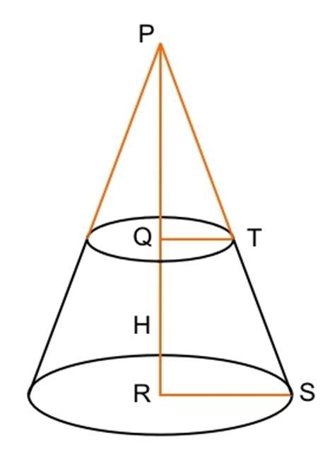 truncated cone template constructing a cone unikatissima s