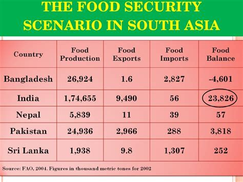 thesis on food security essay on national food security bill 2015 things you need