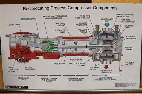gas compressor gas compressor drawing