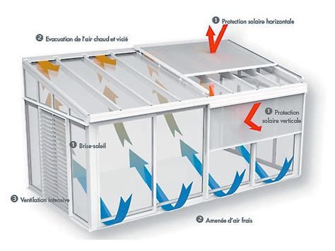 verande bioclimatiche v 233 randa bioclimatique ma v 233 randa