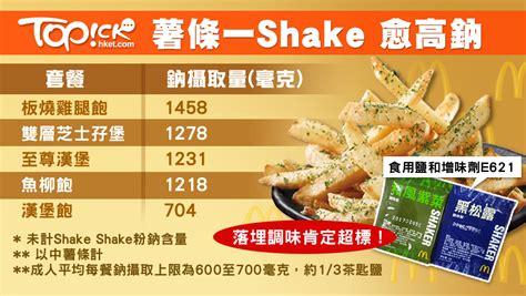 Mba Working At Mcdonalds by 麥當勞薯條shake到超標 邊款套餐配搭最高鈉 香港經濟日報 Topick 新聞 社會 D161124