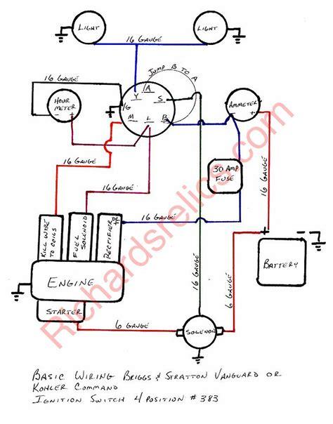triumph cub wiring diagram ariel wiring diagram wiring