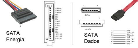 sata cable diagram sata data pinout