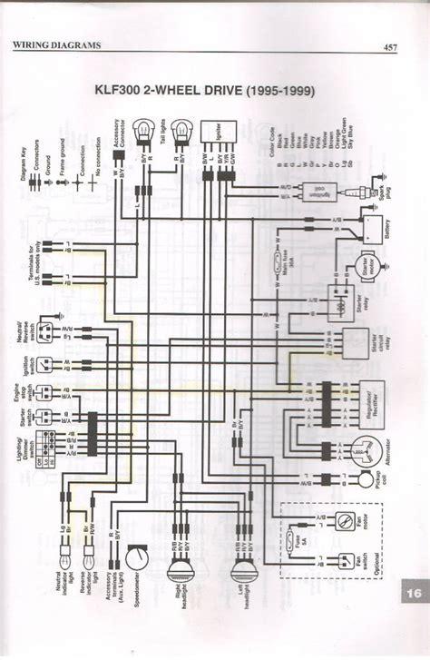 kawasaki bayou 300 klf300a wiring diagrams new wiring