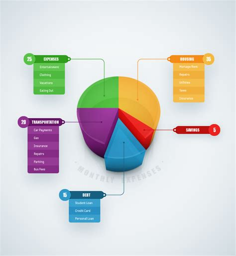 create 3d design how to create a 3d pie chart design in adobe illustrator