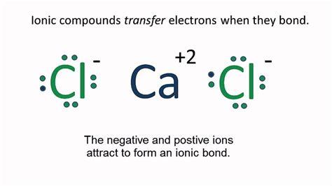 lewis dot diagram for sodium chloride calcium chloride diagram 28 images calcium chloride