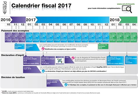 Calendrier Fiscal 2017 Calendrier Fiscal 2017 Vd Ch
