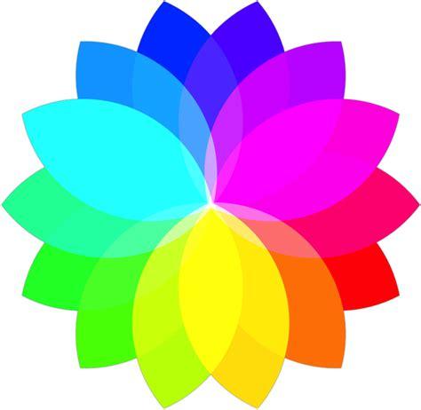 duplicate a shape around a circle using array modifier in acorn shape processor flowers