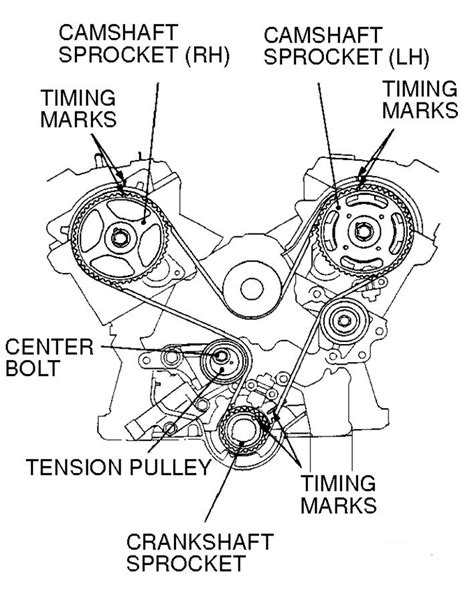 security system 1995 mitsubishi pajero electronic valve timing service manual 2000 mitsubishi pajero engine timing chain diagram installation 2010 acadia