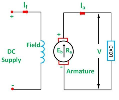 dc series motor wiring diagram