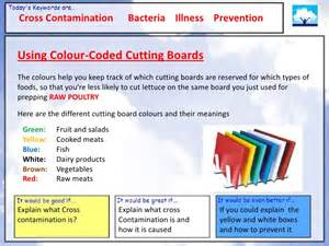 Different Kinds Of Kitchen Knives cross contamination